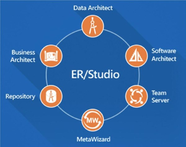 Image for Building a Business-Driven Data Architecture
